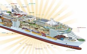 Схема лайнера Oasis of the Seas
