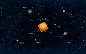 Карта солнечной системы